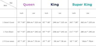 Mattress Size Comparison Chart Bed And Mattress Sizes