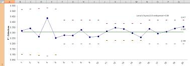 Sigmaxl How To Select Control Charts Using Sigmaxls