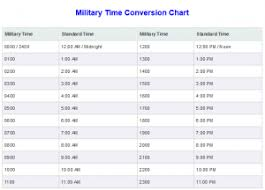 Va Disability Conversion Chart Military Time Conversion Chart Military Benefits