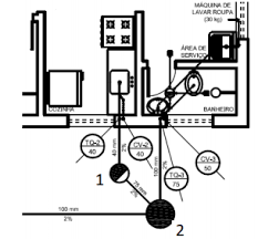 Na área de serviço há um tanque e uma máquina de lavar roupa e na cozinha há uma pia. Questoes De Concurso