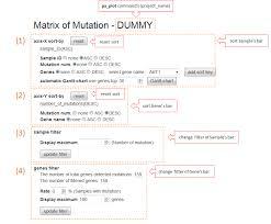 Mutation Matrix Graph Paplot Yshira Documentation