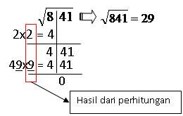 6 catatan untuk akar pangkat tiga dibawah seribu hanya memakai pasangan satuanya. 3 Materi Pelajaran Matematika Sd Lengkap Rumus Dan Contoh Soal Pinterkelas
