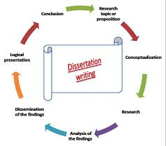 writing papers high jpg EMDR Institute  writing papers high jpg EMDR  Institute    essay writing thesis statement