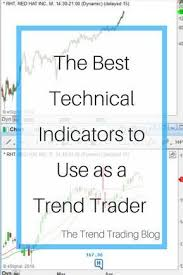 Stock Chart Indicators The Best Technical Indicators To Use As A Forex Stock