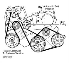 1997 plymouth voyager serpentine belt diagram fixya need a diagram of serpentine belt replacement to show how the belt goes