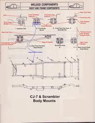 ma early cj body mount questions com