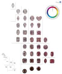 Fancy Color Diamond Chart Munsell Color Order And The World Of Colored Diamonds