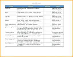 Quarterly Status Report Template Business Progress Report Template