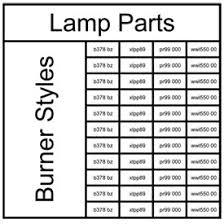 learn about lighting help lamp parts antique lamp supply for project ideas and general wiring instructions our blog at lamppartsrepair com