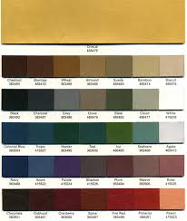 Omni Chiropractictable Color Chart