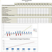 How To Do A Cash Flow Projection Spreadsheetzone Free Excel Spread Sheets
