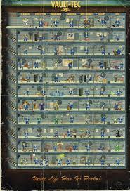 Fallout Perk Chart Fallout 4 2015 Playstation 4 Box Cover Art Mobygames