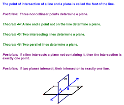 examples of intersecting planes. theorems 44-46 examples of intersecting planes
