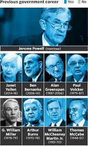Image result for jerome jay powell