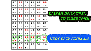 Kalyan Daily Open To Close Tricks 1000 Pass Formula Youtube