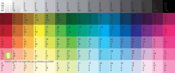 Rgb To Pms Color Conversion Chart Rgb To Cmyk And Pantone Conversion Help Guide Printelf