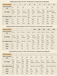 Women S Clothing Size Chart By Height And Weight Tresor De Vintage