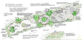 Small Picture Garden Design School Markcastroco