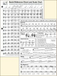 Quick Reference Chords By Sylvia Woods
