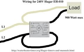 hager junction box wiring diagram hager image hager es220 wiring diagram hager image wiring diagram on hager junction box wiring diagram