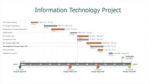 Powerpoint Office Timeline How Office Timeline Makes It Slides For Project Milestone