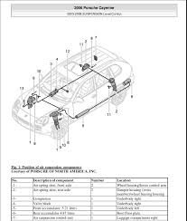 porsche boxster fuse box boxster horn relay location info boxster fuse box diagr