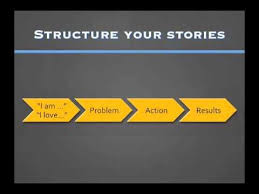 Behavioral Based Behavioralinterview Tips Structure Your Stories Youtube