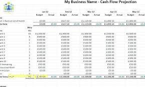 Forecasting Spreadsheet Template Quarterly Cash Excel Ideas Spreadsheet Financial