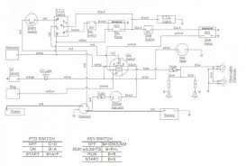 wiring diagram of a cub cadet 2160 pto switch wiring diagram of cub cadet pto wiring diagram nilza net