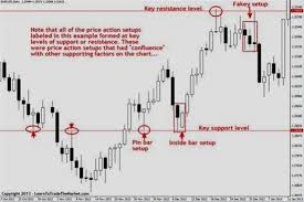 Forex Investor Forex 50 Dollars Forex For Beginners How