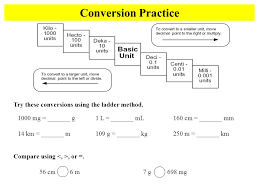 Intro To Physics Mechanics And Metrics Mechanics Is The