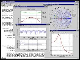 Smith Chart Simulation Software 51 Ageless Matlab Code For Drawing Smith Chart