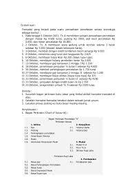 Contoh jurnal penyesuaian perusahaan jasa akuntansi. Bab Iv Jurnal Dan Posting Modu L