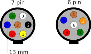 trailer connectors in australia inside 6 wire plug diagram 4 pin trailer wiring diagram at Trailer Plug Diagram