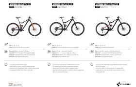 Cube Road Bike Size Chart Cube Stereo 150 Tm First Ride Pinkbike
