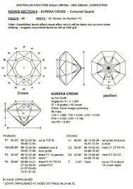 17 best images about lapidary gemstones anatomy 2002aicn8 jpg 450×638