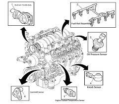 2006 buick lucerne engine diagram most uptodate wiring diagram info • wiring diagram for 2008 buick lucerne wiring library rh 46 gebaeudereinigung pach de 2006 buick rainier