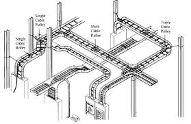 Cable Tray Weight Chart Typical Design Philosophy Of Cable Trays For Power Plant