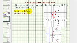 ex 1 find the equation of a parabola given the focus and vertex positive a