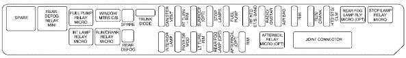 sts fuse box electrical drawing wiring diagram \u2022  at Fuse Box 2006 Cadillac Cts Turn Signal Relay