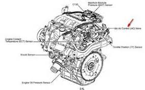 similiar grand am engine diagram keywords virtual wrench and 6 other pontiac specialists are ready to help you