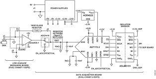 Resistor Measurement Chart Cn0407 Circuit Note Analog Devices