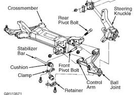 ball joint. position receiving cup (c-4699-2) to support lower control arm while ball joint. 2. joint