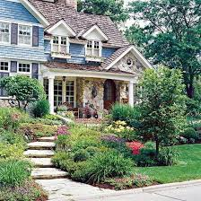 examples of front garden design and