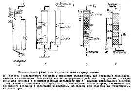 Реферат Жидкофазное и газофазное гидрирование углеводородов  Таким способом всегда гидрируют высококипящие вещества жиры высшие карбоновые кислоты и их эфиры динитросоединения поскольку для перевода их в