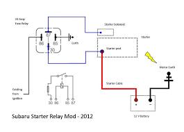 mmm's starter theory mopar starter relay wiring diagram Starter Relay Wiring Diagram #42