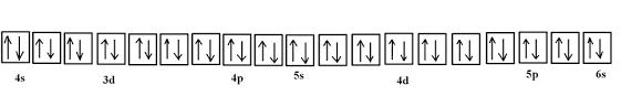 Spdf Orbitals Chart Electronic Configurations Intro Chemistry Libretexts