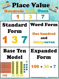 Place Value Chart For 1st Grade First Grade Math Expressions Place Value Anchor Chart