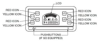 curtis battery meter wiring diagram wiring diagram curtis battery meter wiring diagram schematics and diagrams source curtis instruments instrumentation motor sd controllers
