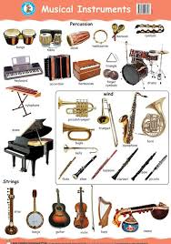 Image Result For Chart Of Stringed Instruments Music